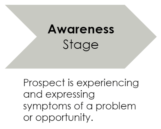 awareness stage - WSI Connect